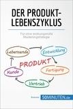 50Minuten.de - Der Produktlebenszyklus - Für eine wirkungsvolle Marketingstrategie.