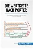 50Minuten.de - Die Wertkette nach Porter - Wettbewerbsvorteile erkennen und ausbauen.