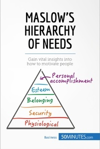 50MINUTES.COM - Maslow's Hierarchy of Needs - Gain vital insights into how to motivate people.
