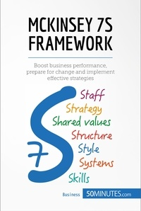 50MINUTES.COM - McKinsey 7S Framework - Boost business performance, prepare for change and implement effective strategies.