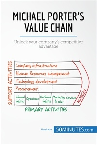 50MINUTES.COM - Management & Marketing  : Michael Porter's Value Chain - Unlock your company's competitive advantage.