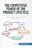 50MINUTES.COM - The Competitive Power of the Product Lifecycle - Revolutionise the way you sell your products.