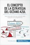 50MINUTOS.ES - El concepto de la estrategia del océano azul - Las claves del famoso método para superar a la competencia.