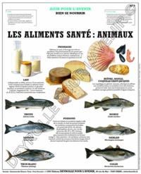 Deyrolle pour l'avenir - Aliments santé : animaux - Poster 50x60.