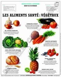 Deyrolle pour l'avenir - Aliments Santé : Végétaux - Poster 50x60.