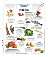 Deyrolle pour l'avenir - Les aliments de saison - Automne, poster 50x60.