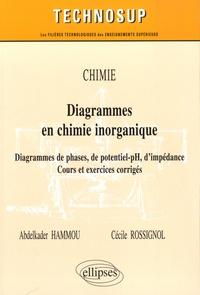 Diagrammes en chimie inorganique- Diagrammes de phase, de potentiel-pH, d'impédance - Abdelkader Hammou |