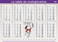 AEDIS - La table de multiplication/La table de division