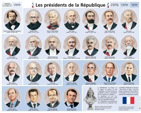 Henri Medori - Les présidents de la République.