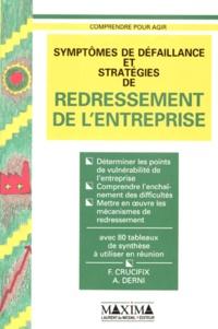 Goodtastepolice.fr Symptômes de défaillance et stratégies de redressement de l'entreprise Image