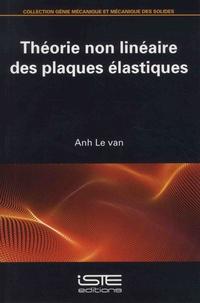 Coachingcorona.ch Théorie non linéaire des plaques élastiques Image