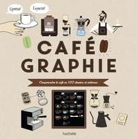 Anne Caron et Mélody Denturck - Cafégraphie.