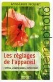 Anne-Laure Jacquart - Les réglages de l'appareil - Vitesse, Diaphragme, Exposition.