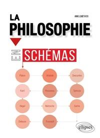 La philosophie en schémas.pdf