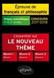 Anne-Sophie Coppin et Geneviève Solana-Chanson - Epreuve de français et philosophie Prépas scientifiques 1re et 2e années - L'essentiel sur Servitude et Soumission.