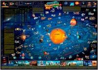 Histoiresdenlire.be Carte du système solaire avec barres Image