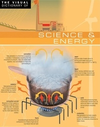 Ariane Archambault et Jean-Claude Corbeil - The Visual Dictionary of Science & Energy - Science & Energy.
