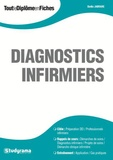 Badia Jabrane - Diagnostics infirmiers.
