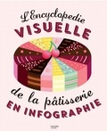 Stéphanie de Turckheim - Encyclopédie visuelle de la pâtisserie en infographie - 1000 recettes pas à pas.