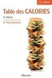 Philippe Dorosz - Table des calories.