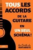 Julien Lheureux - Les Outils du Guitariste. TOUS les accords de la guitare en UN SEUL schéma !.
