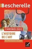Guitemie Maldonado et Marie-Pauline Martin - Chronologie de l'histoire de l'art - De la Renaissance à nos jours - Chronologie.