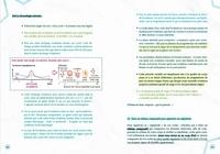 Guide de la contraception naturelle spécial débutant. Volume 2, Cycles complexes: comprendre pour bien analyser