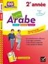 Basma Farah Alattar et Caroline Tahhan - Arabe, 2e année - A1+/A2.