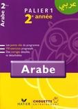 Basma Farah Alattar et Caroline Tahhan - Arabe 2e année - Niveau A1+/A2 du CECR.