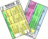 Beatmung - Respirator-Einstellungen für Früh- / Neugeborene, Säuglinge & Kleinkinder - Medizinische Taschen-Karte.