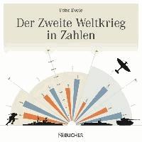 Berlin 1945 - Zeitzeugenberichte aus der letzten Schlacht des Dritten Reichs.