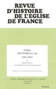 Nathalie Moreau et Jean-Loup Lemaître - Revue d'histoire de l'Eglise de France  : Table des tomes 67 à 86 (1981-2000).