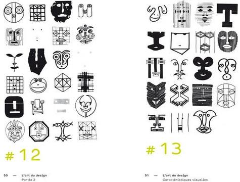 L'art du design