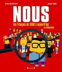 Histoiresdenlire.be Nous - Les Français de 1900 à aujourd'hui en infographie Image