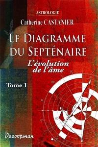 Le diagramme du septénaire - Tome 1, Lévolution de lâme.pdf
