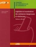 Catherine Mautrait et Robert Raoult - Législation et exonérations des substances dangereuses et vénéneuses - Tableaux officiels.