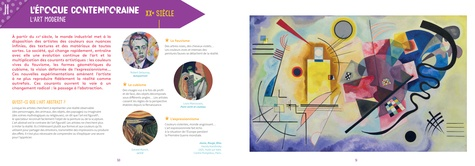 Découvre l'histoire de l'art avec la méthode Montessori