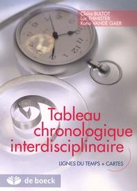 Claire Bultot et Luc Thimister - Tableau chronologique interdisciplinaire - Lignes du temps + cartes.