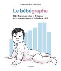 Clara Dealberto et Jules Grandin - Le bébégraphe - 150 infographies utiles et drôles sur les douze premiers mois de la vie de bébé.