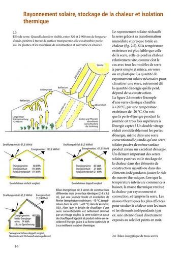 Construire une serre. Serres solaires passives : conception, exemples de réalisation