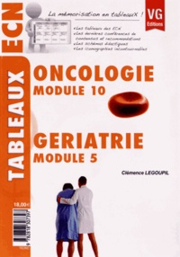 Clémence Legoupil - Oncologie, module 10 - Gériatrie, module 5.