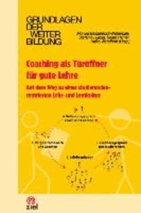 Coaching als Türöffner für gute Lehre - Auf dem Weg zu einer studierendenzentrierten Lehr- und Lernkultur.
