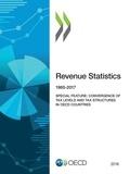 Collectif - Revenue Statistics 2018.