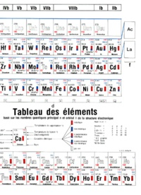 Deedr.fr Tableau des éléments Image