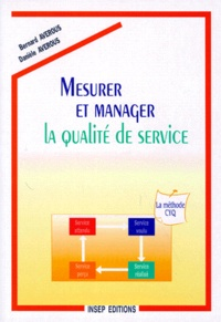 Deedr.fr MESURER ET MANAGER LA QUALITE DE SERVICE. La méthode CYQ Image
