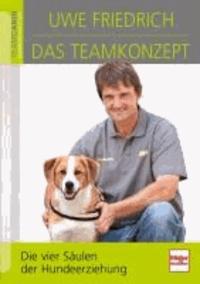 Das Teamkonzept - Die vier Säulen der Hundeerziehung.
