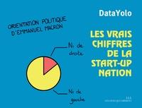 Deedr.fr Les vrais chiffres de la start-up nation Image