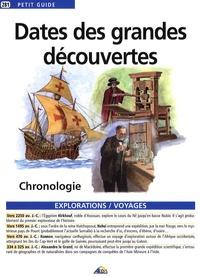 David Fréchet - Dates des grandes découvertes.