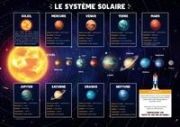 Rue des écoles - Le système solaire ; La Terre et la Lune.