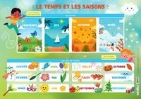 Adeline Ruel - Le temps et les saisons.